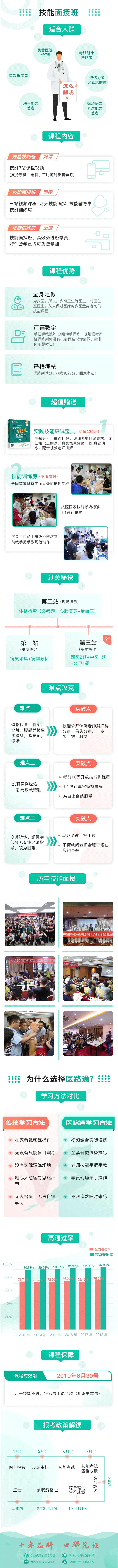 技能面授课程介绍-临床.png