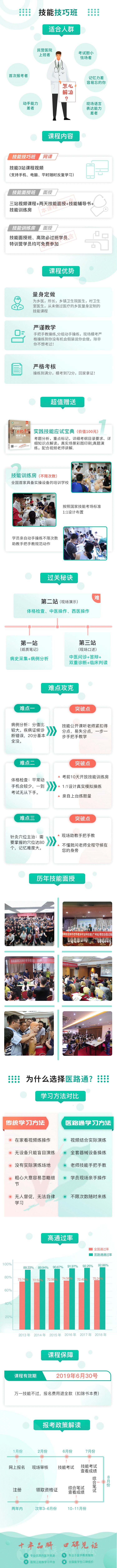 中医-技能技巧班.png