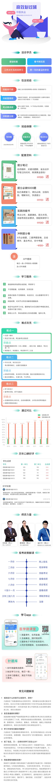 2020年中医执业高效必过班课程介绍.png