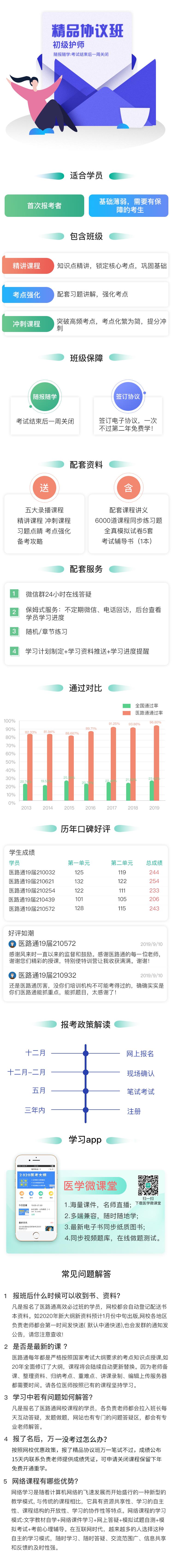 2020年初级护师精品协议班课程详情.png
